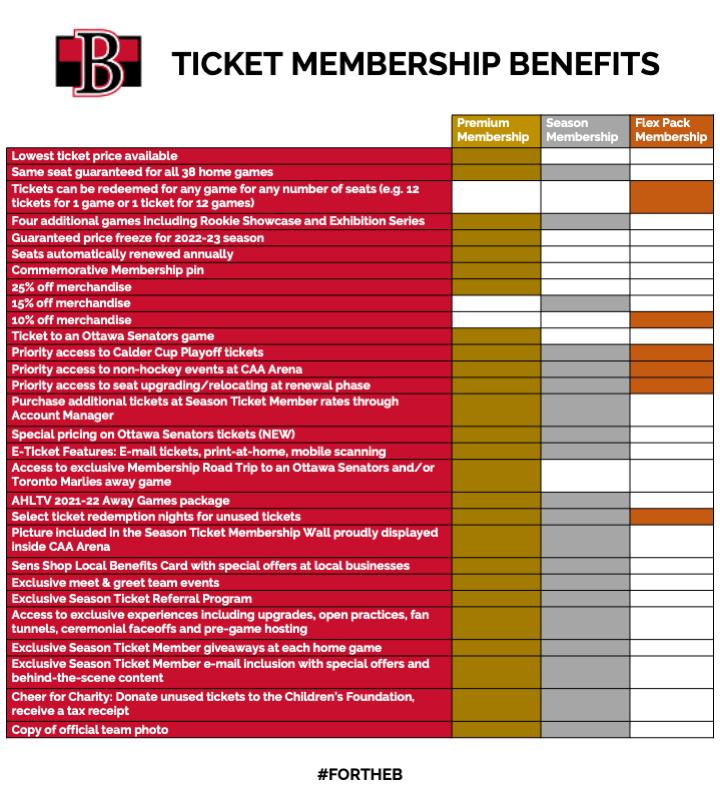 BSens Membership Benefits